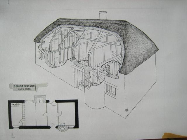 Devon Building 1.1 Three-room cross passage house