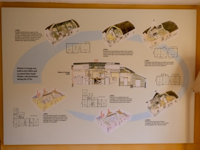 NT Markers Cottage, Broadclyst, Killerton Estate, new interpretation poster in situ